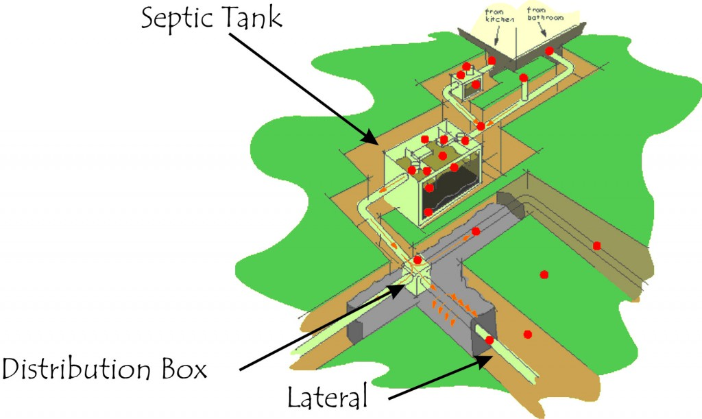 conventional-septic-systems